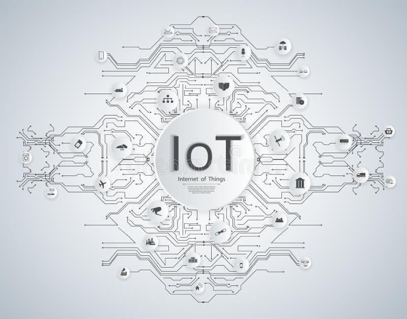 Internet av saker IOT, apparater och uppkopplingsmöjlighet stock illustrationer