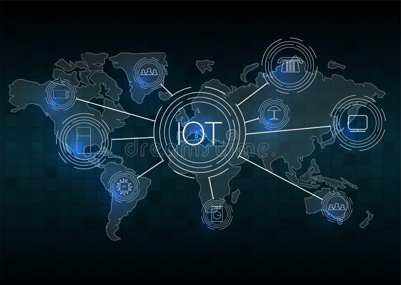Internet av saker IOT, moln på mitten, apparater och uppkopplingsmöjlighetbegrepp på ett nätverk stock illustrationer