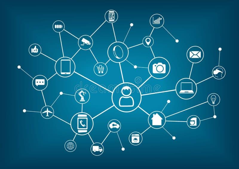 Internet av saker (IoT) och nätverkandebegreppet för förbindelseapparater royaltyfri illustrationer