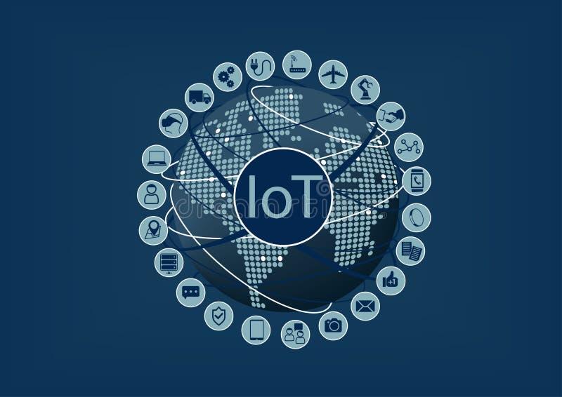 Internet av saker (IoT) ord och symboler med jordklotet och världskartan royaltyfri illustrationer