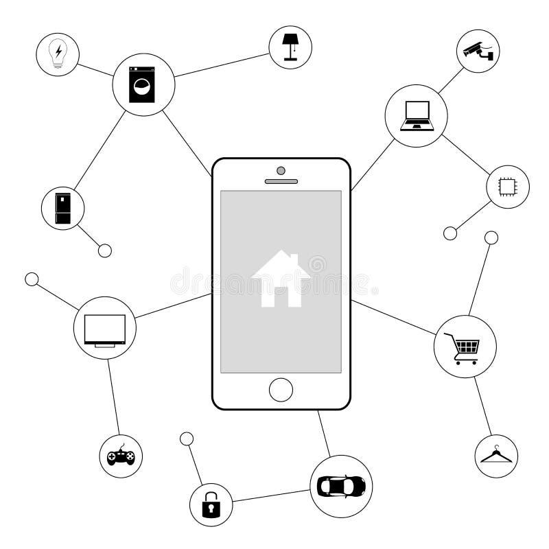 Internet av saker med den smarta telefonen stock illustrationer