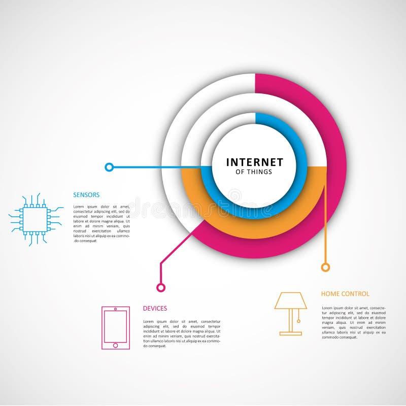 Internet av saker med infographic beståndsdelar stock illustrationer