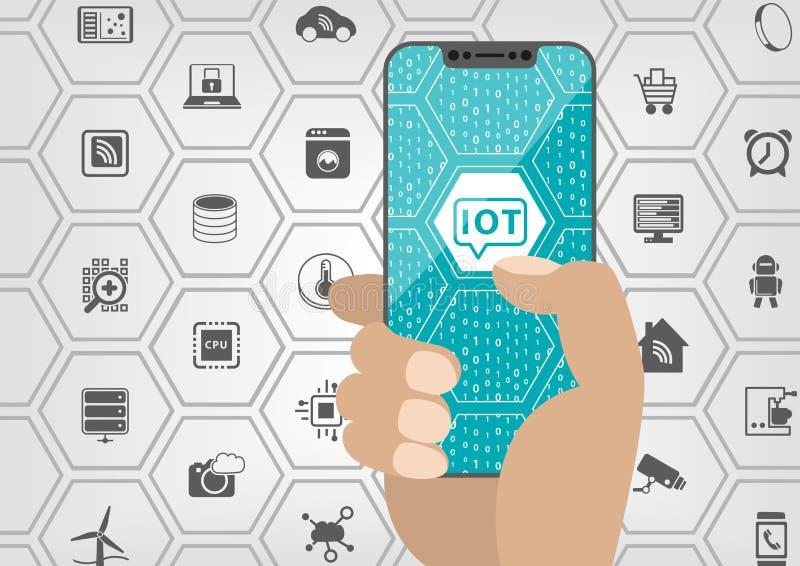 Internet av sakerbegreppet med IOT-text som fritt visas på frameless pekskärm av den moderna smartphonen för skyddsram med olika  stock illustrationer