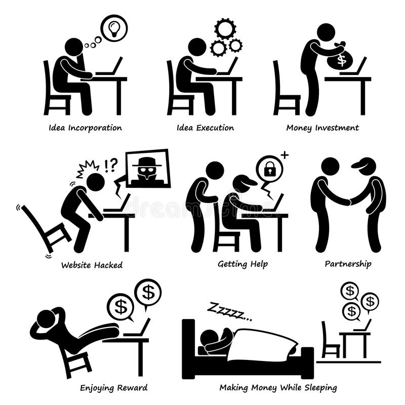 Internet Business Cliparts. A set of human pictogram representing Internet business during idea incorporation, execution, investment, getting hacked, help stock illustration