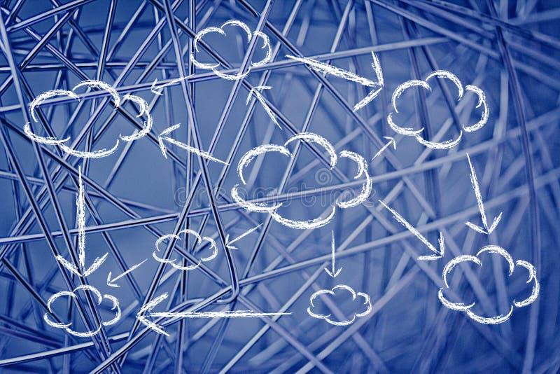Internet, calcul de nuage et transfert des données illustration de vecteur
