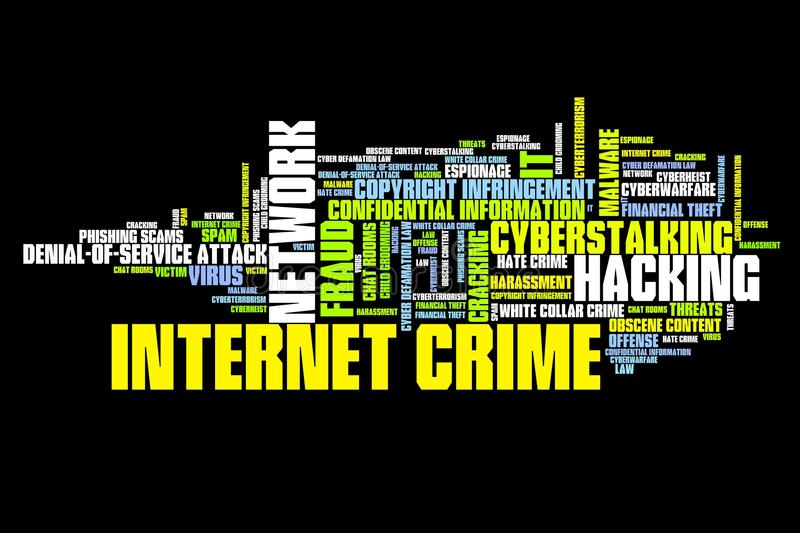 Internet crime. (hacking, stalking and malware) issues and concepts word cloud illustration. Word collage concept stock illustration