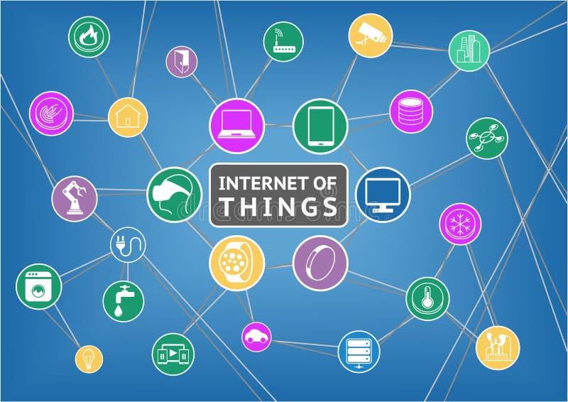 Internet da ilustração das coisas com projeto liso Os dispositivos conectados gostam do telefone esperto, termostato esperto, tab ilustração stock
