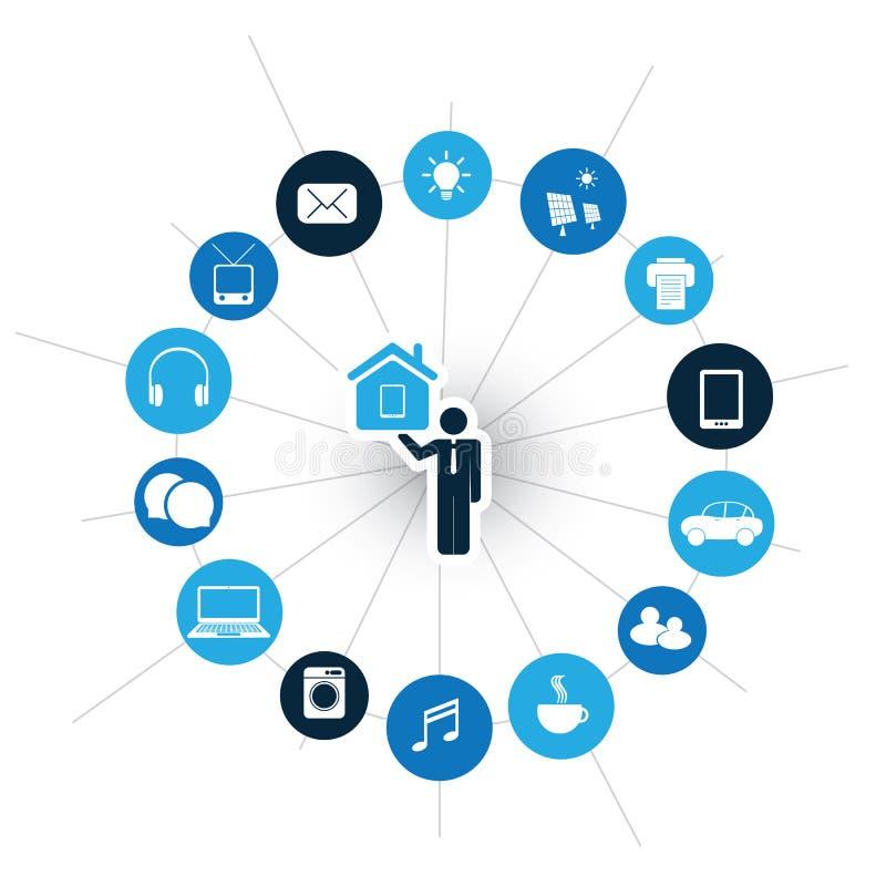 Internet das coisas, da casa de Digitas e do conceito de projeto das redes com ícones ilustração stock