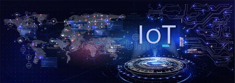 Internet das coisas IOT, dispositivos ilustração do vetor