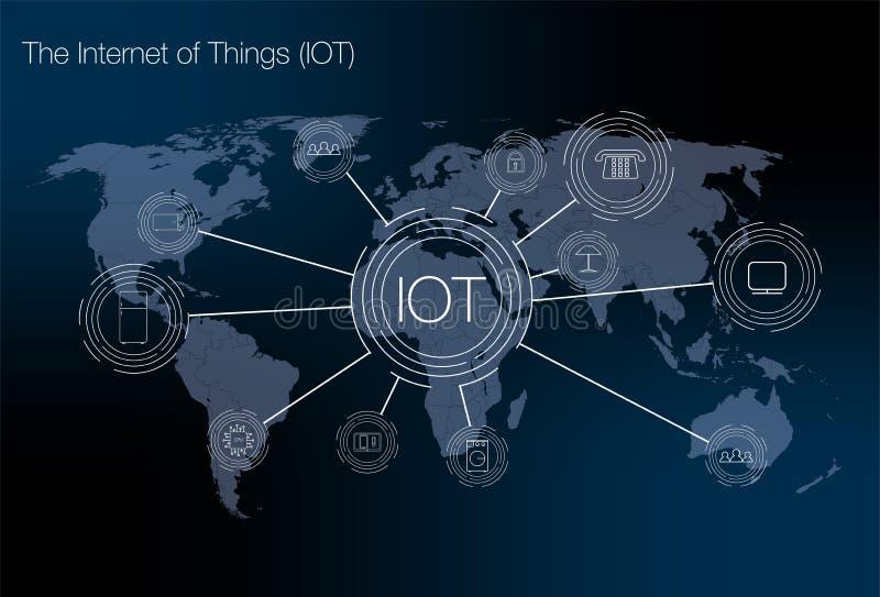 Internet das coisas IOT, dos dispositivos e dos conceitos da conectividade em uma rede, nuvem no centro placa de circuito digital ilustração do vetor