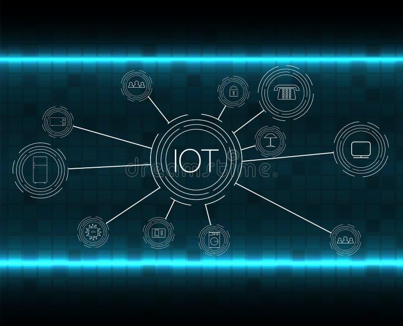 Internet das coisas IOT, nuvem no centro, dispositivos e conceitos da conectividade em uma rede ilustração stock