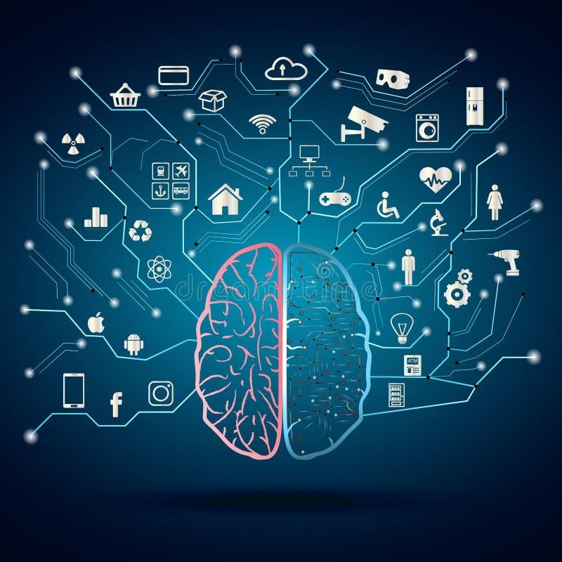 Internet de cerveau numérique de choses Toile d'araignée des connexions réseau illustration libre de droits