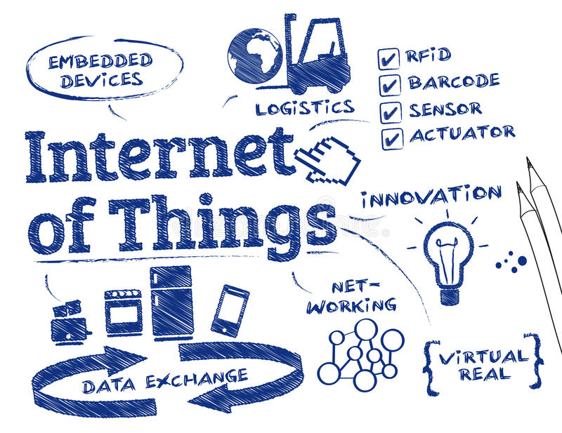 Internet de cosas libre illustration