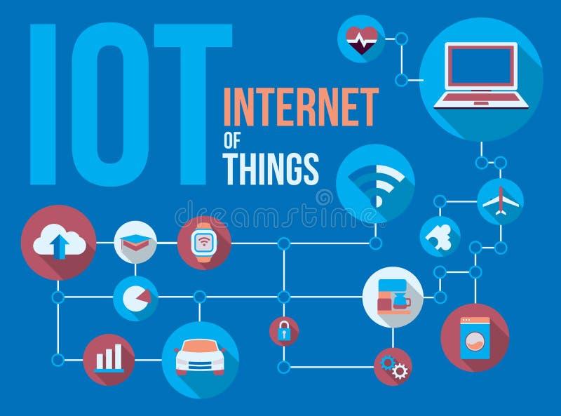 Internet de dispositivos conectados ilustração do vetor das coisas ilustração royalty free