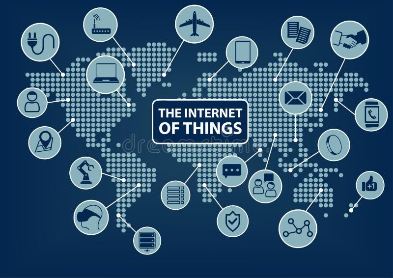 Internet de las cosas (IoT) palabra e iconos con el globo y el mapa del mundo ilustración del vector