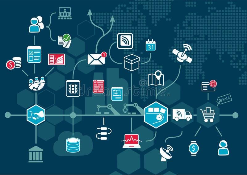 Internet de las cosas (IOT) y del concepto digital de la automatización de proceso de negocio que apoya la cadena de valores indu ilustración del vector