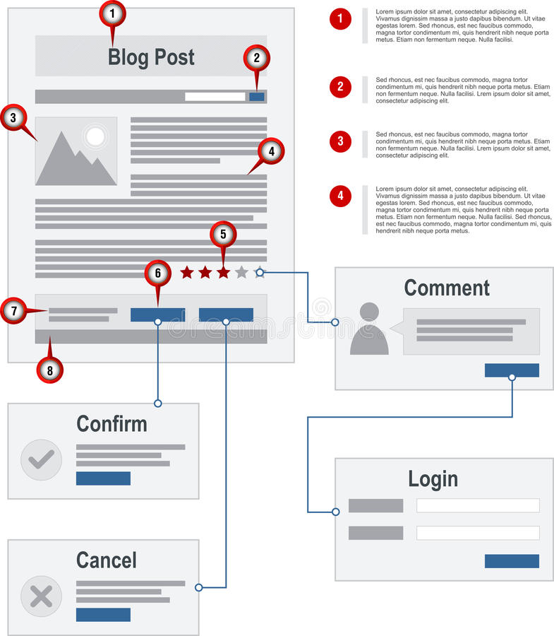 Internet-de Navigatiestructuur Protot van het BlogOverzicht van de website vector illustratie