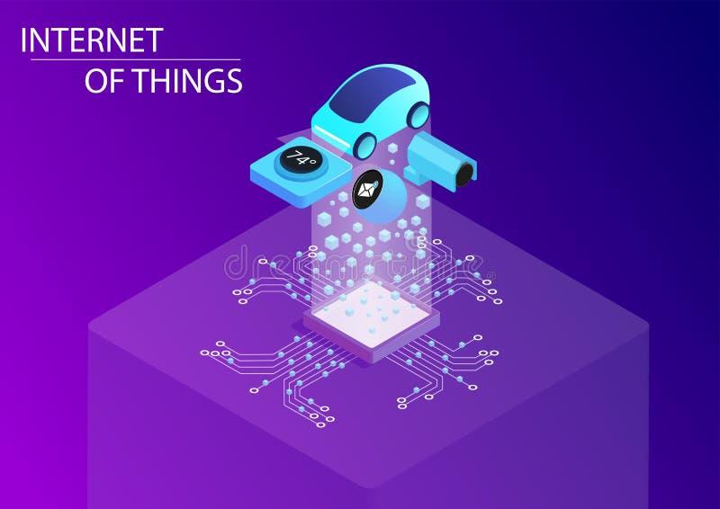 Internet del concepto de las cosas/IOT con símbolo del coche conectado y de los dispositivos caseros ejemplo isométrico del vecto stock de ilustración