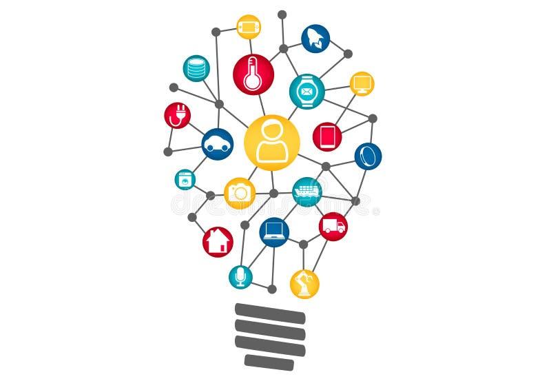 Internet del concepto de las cosas (IoT) Vector el ejemplo de la bombilla que representa las ideas elegantes digitales, aprendiza stock de ilustración