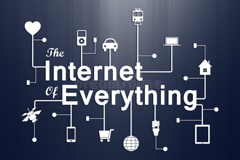 Internet del concepto overything ilustración del vector
