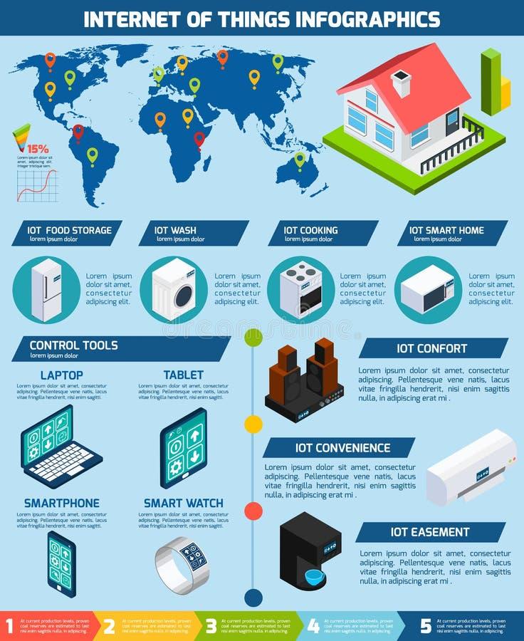 Internet del grafico di infographics di applicazioni di cose illustrazione vettoriale