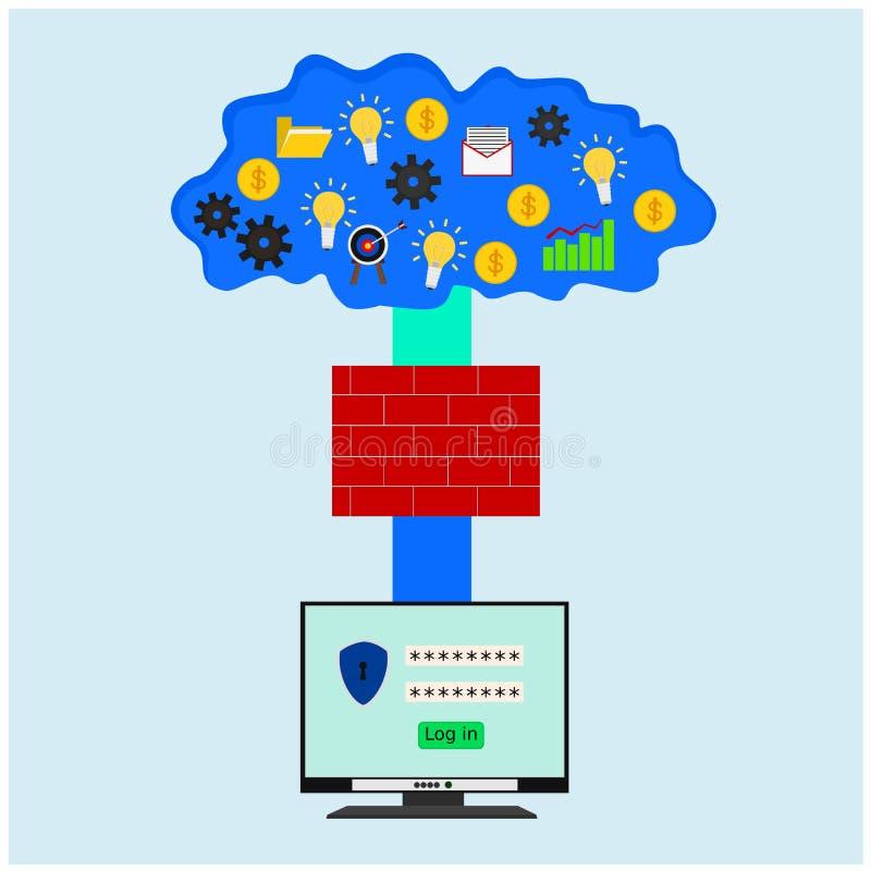 Internet della nuvola di accesso del calcolatore per problemi commerciali con sicurezza illustrazione vettoriale