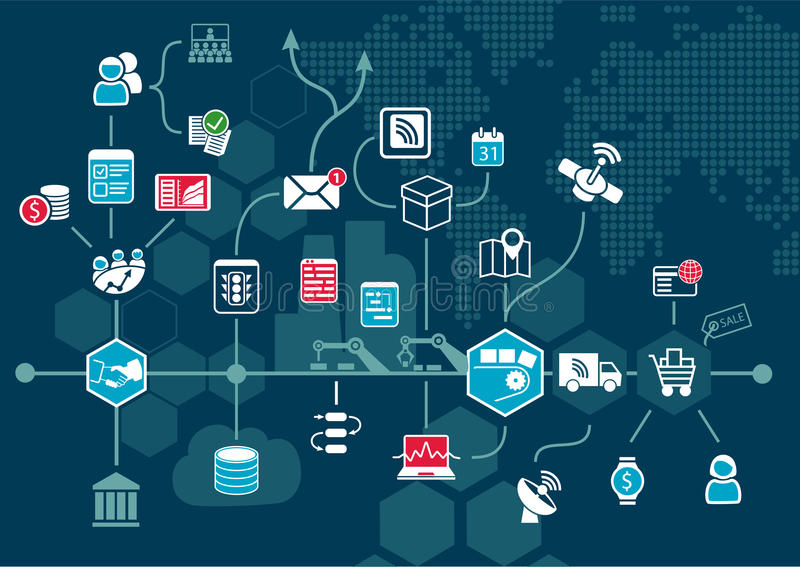 Internet des choses (IOT) et du concept numérique d'automatisation des processus d'affaires soutenant la séquence de valeurs indu illustration de vecteur