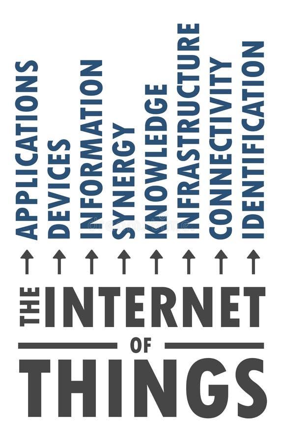 Internet des Sachenkonzeptes lizenzfreie abbildung