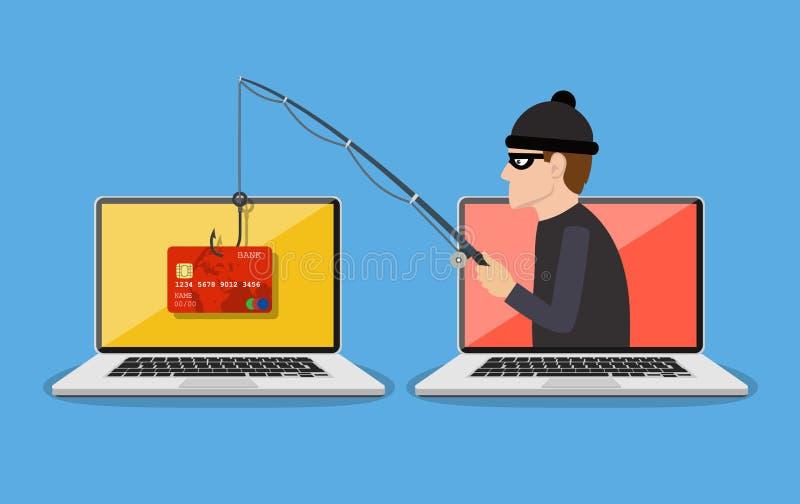 Internet die en het binnendringen in een beveiligd computersysteem aanvalsconcept phishing royalty-vrije illustratie