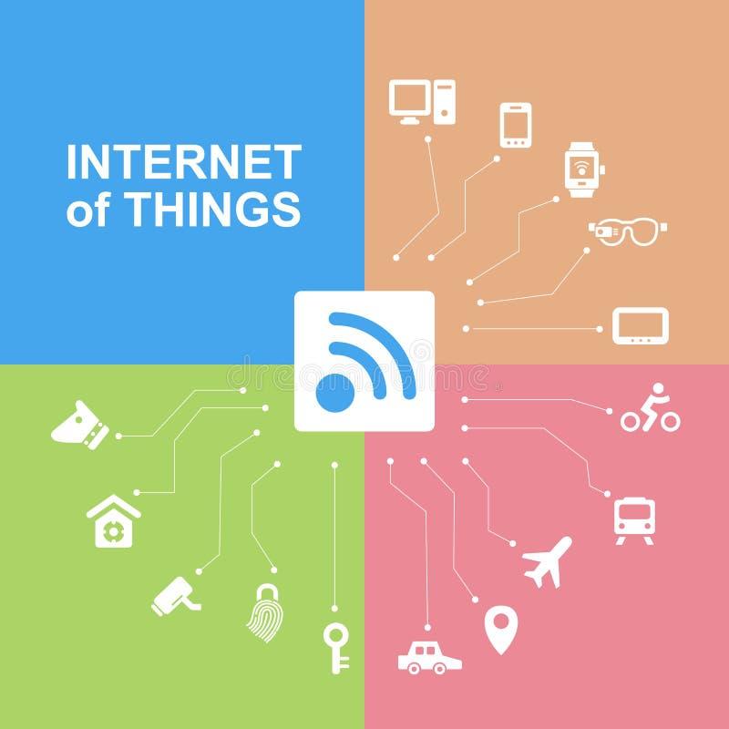 Internet do conceito das coisas ilustração stock