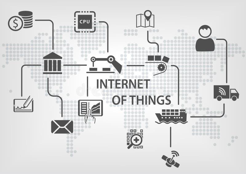 Internet do conceito das coisas (IOT) com processo de produção industrializado e sem fio ilustração stock