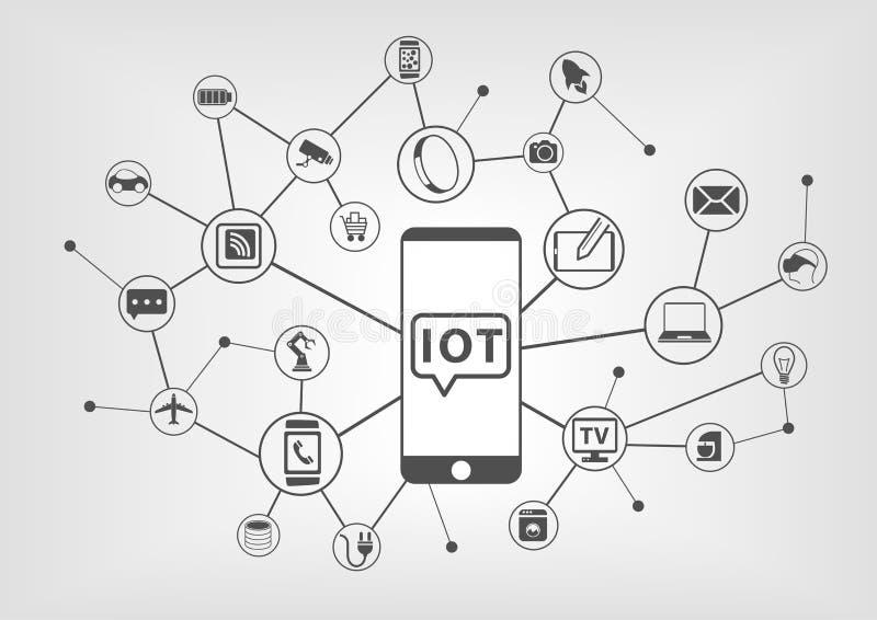 Internet do conceito das coisas (IOT) de dispositivos conectados com telefone esperto ilustração royalty free
