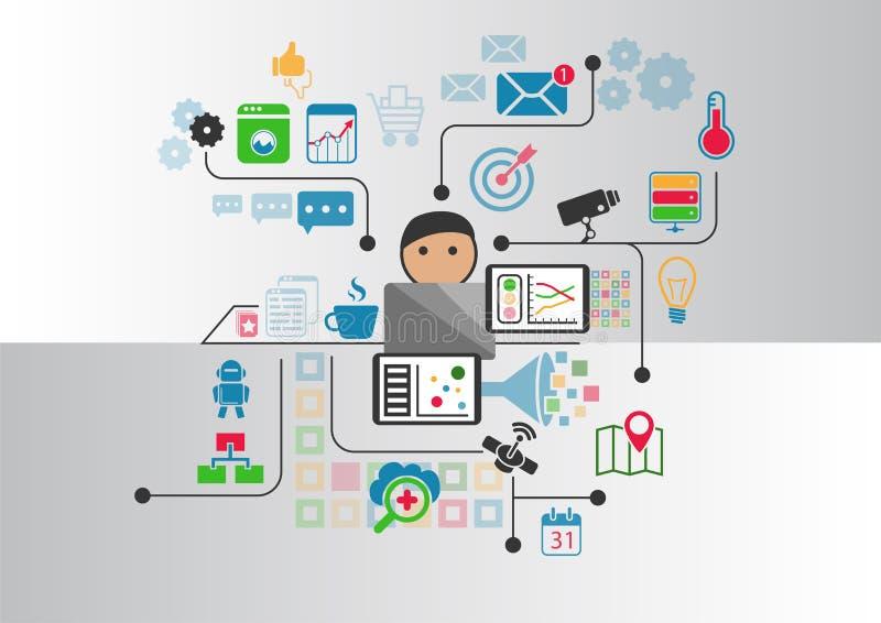 Internet do conceito das coisas (IOT) de dispositivos sem fios conectados como a ilustração ilustração royalty free