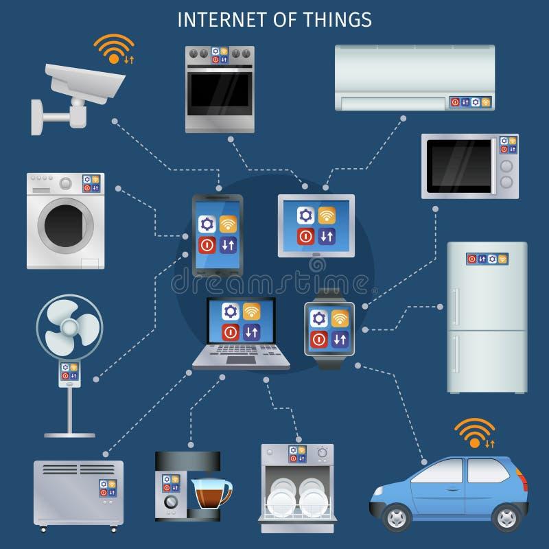 Internet dos ícones infographic das coisas ajustados ilustração royalty free