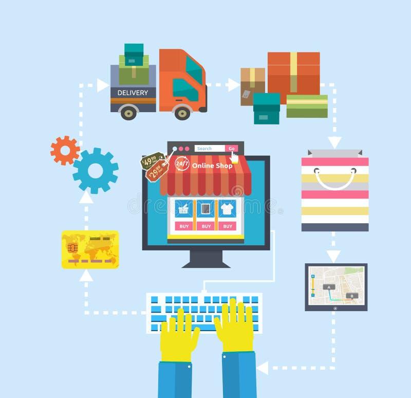 Internet-het winkelen proces het kopen en levering royalty-vrije illustratie