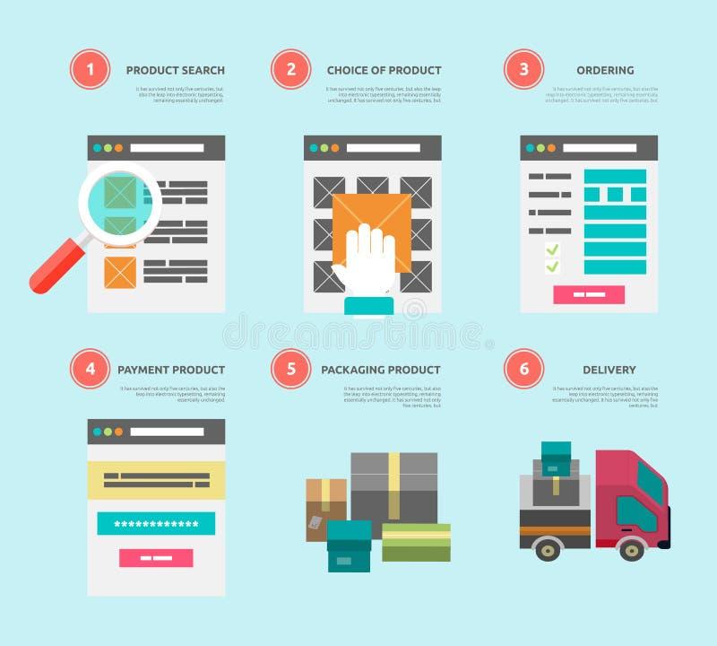 Internet-het winkelen proces om te kopen en vector illustratie
