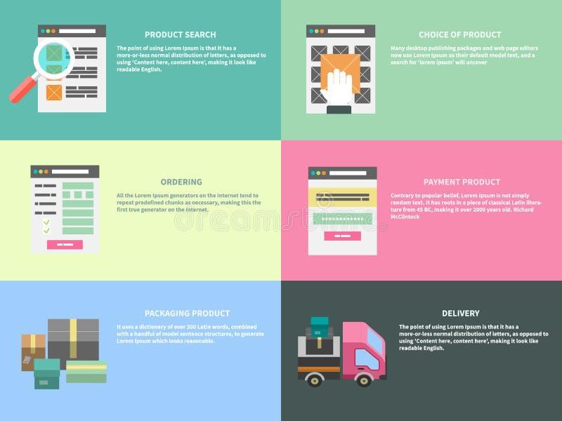 Internet-het winkelen proces om te kopen en royalty-vrije illustratie