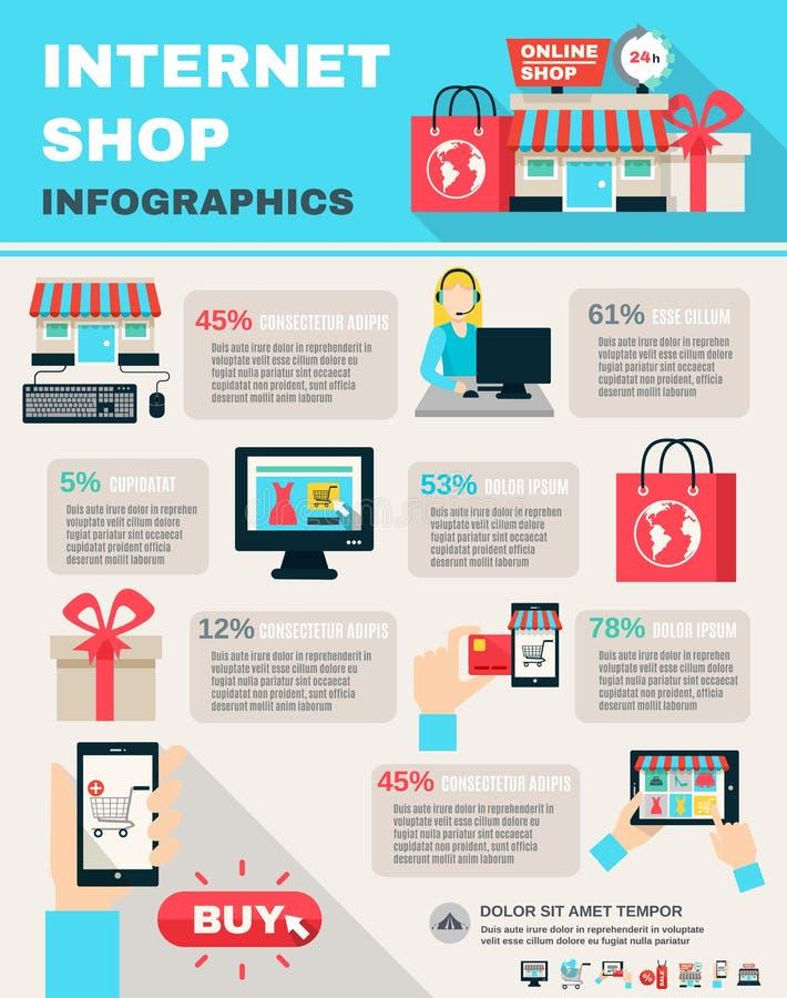 Internet-het Winkelen Vlakke Infographic royalty-vrije illustratie