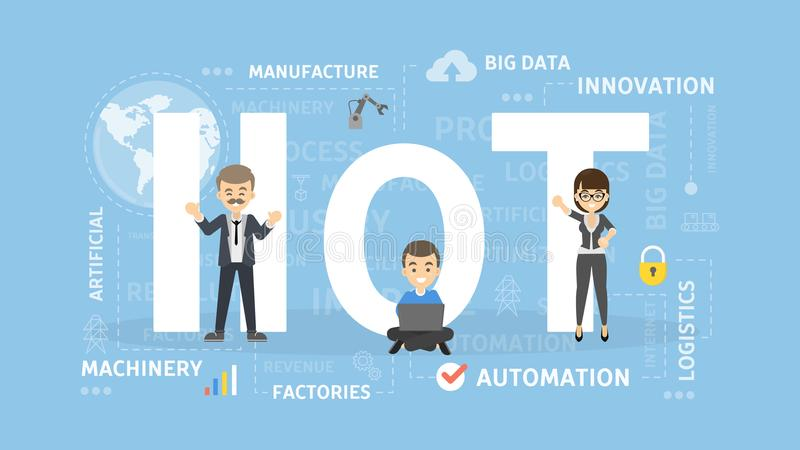 Internet industrial das coisas ilustração royalty free