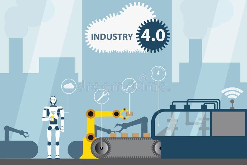 Internet industrial de cosas Fábrica digital moderna 4 ilustración del vector