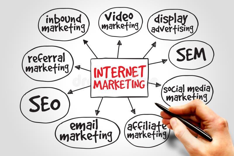 Internet marketing stock photography
