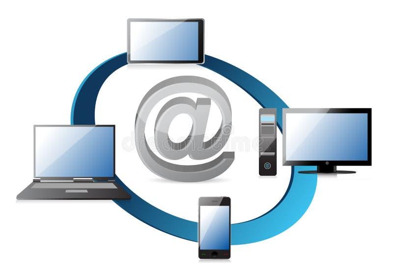 Download Internet-netwerkconcept stock illustratie. Illustratie bestaande uit voorwerpen - 29509413