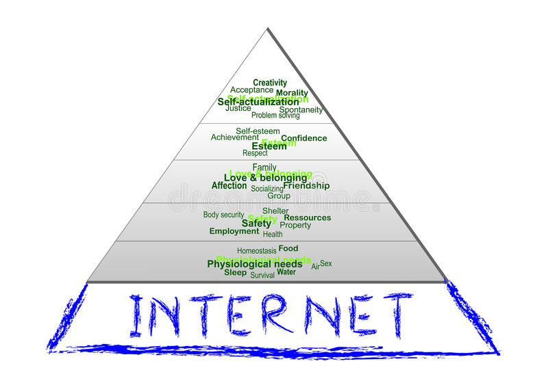 Internet - new basic human need. Internet - a new basic human need at the Information society era. Concept of Internet, of hyper-modern Information society vector illustration