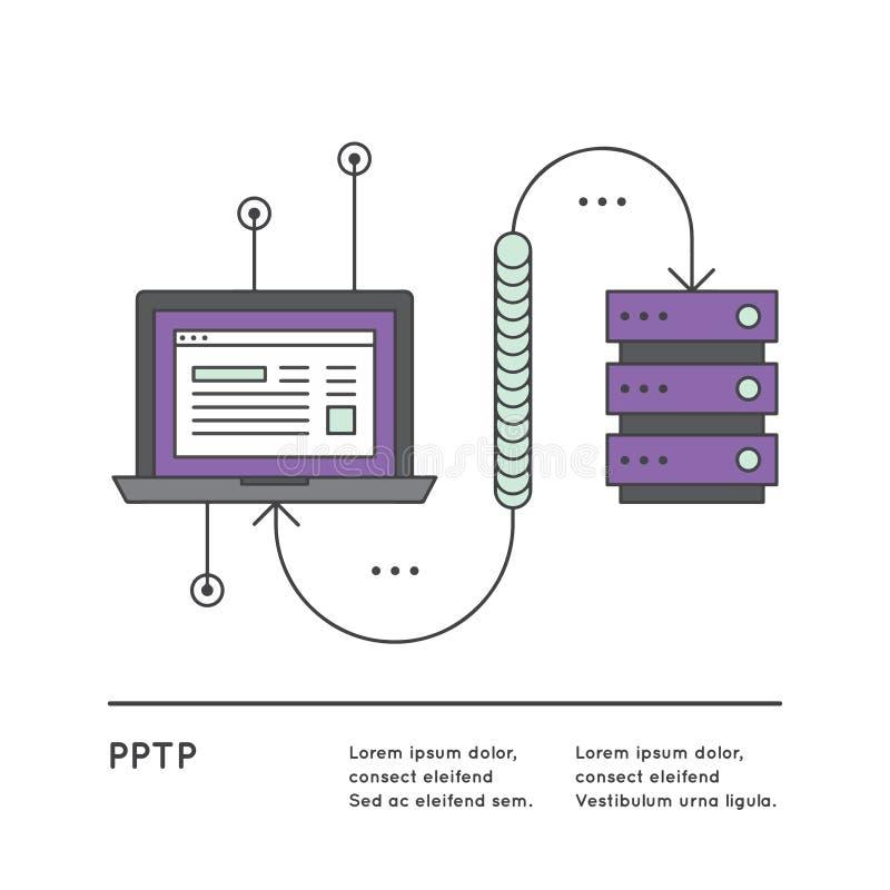 Internet Protocol ochrona lub IPsec związek między komputerem i serwerem ilustracja wektor