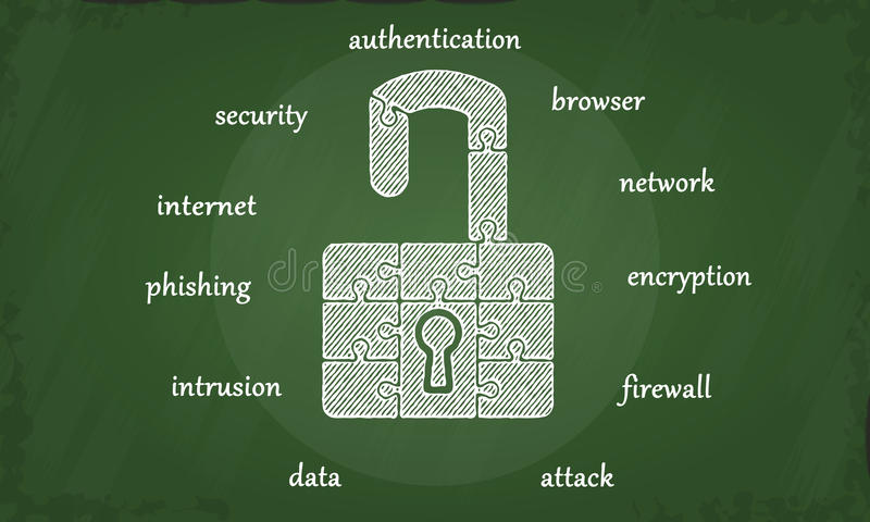 Internet security royalty free illustration