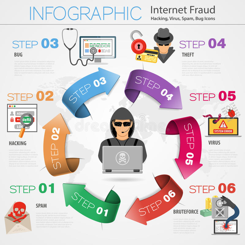 Viral Times Web: Internet Security Infographics Stock Vector