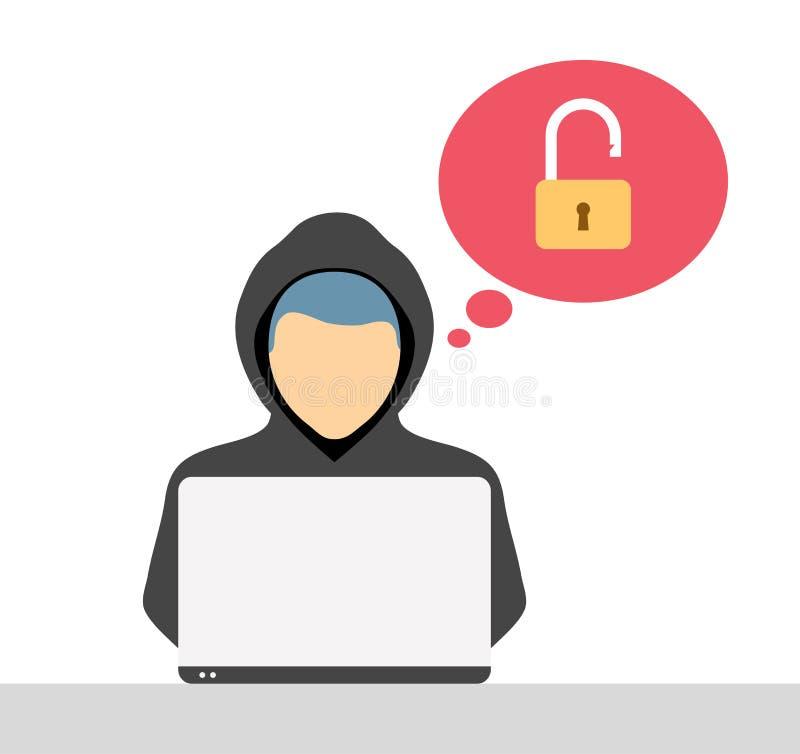 Viral Times Web: Internet Security Vector Illustration Stock Vector