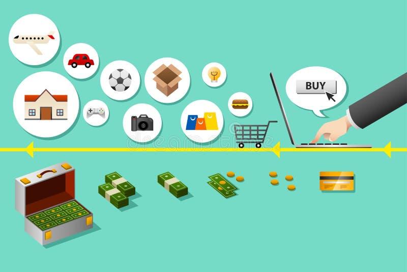 Internet shopping concept. A vector illustration of internet shopping concept vector illustration