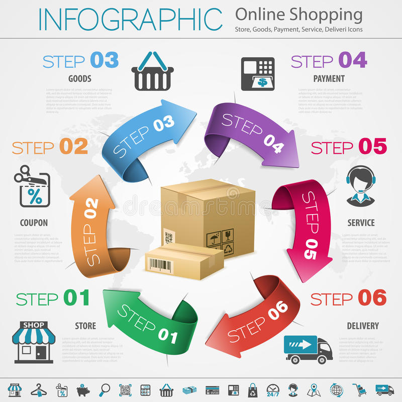 Internet Shopping Infographic. Internet Online Shopping Infographic with Arrows, Set Icons for e-commerce, Box and Earth Map vector illustration