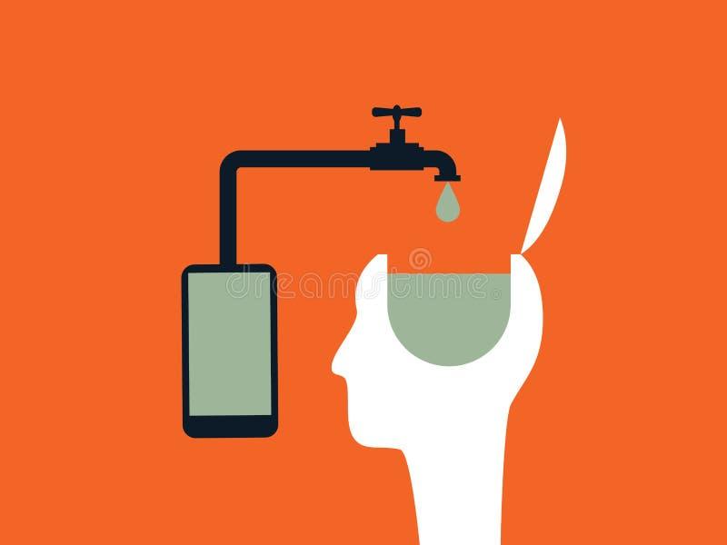 Internet of sociale netwerken die vectorconcept met smartphone en persoonshoofd hersenspoelen stock illustratie
